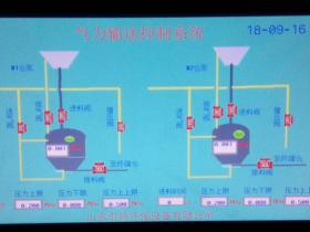 气力输送设备的控制部分